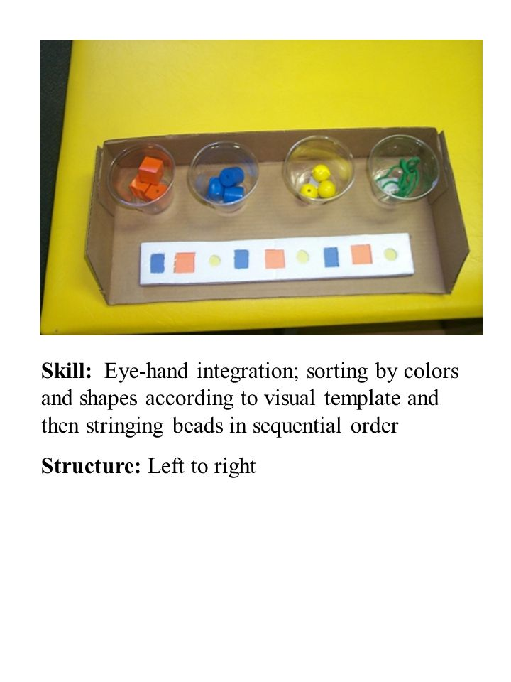 Skill: Eye-hand integration; sorting by colors and shapes according to visual template and then stringing beads in sequential order Structure: Left to right