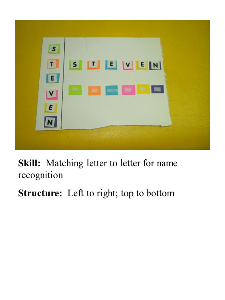 Skill: Matching letter to letter for name recognition Structure: Left to right; top to bottom