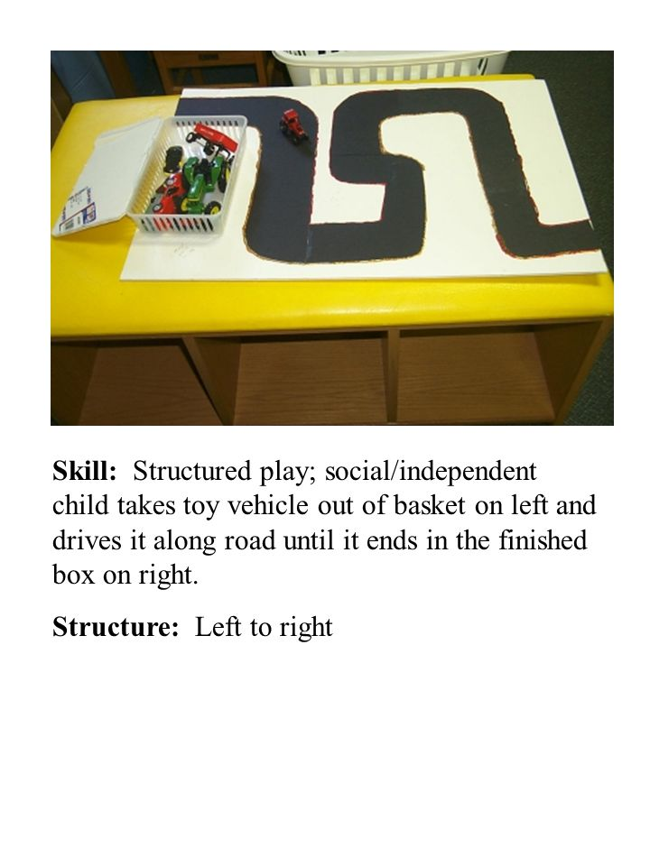 Skill: Structured play; social/independent child takes toy vehicle out of basket on left and drives it along road until it ends in the finished box on right.