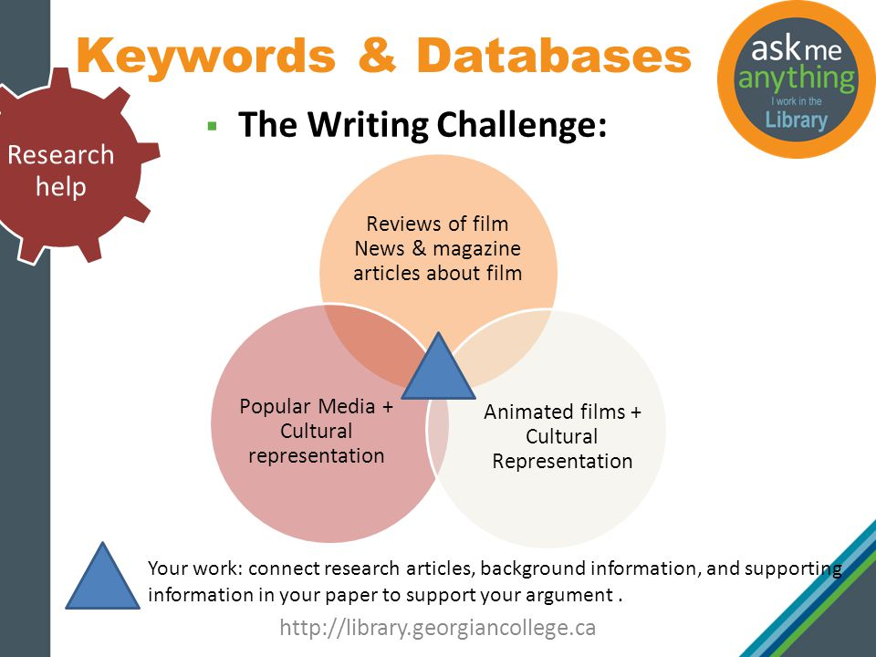 Keywords & Databases http://library.georgiancollege.ca The Writing Challenge: Research help Your work: connect research articles, background informati