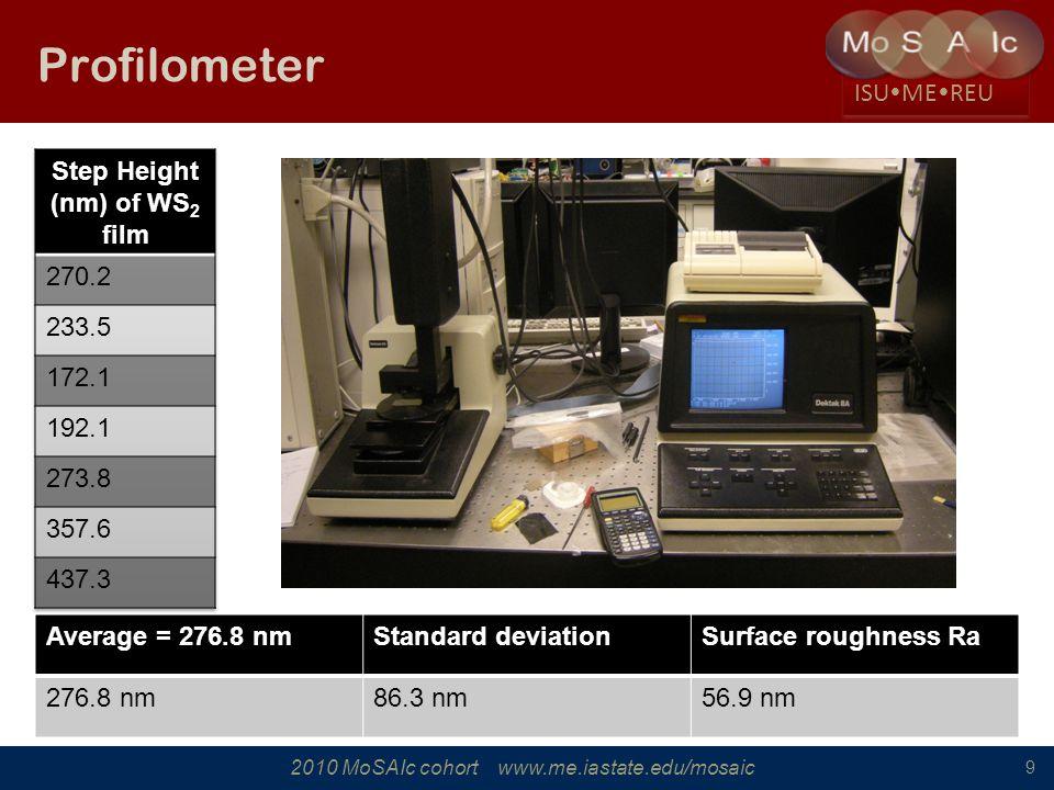 2010 MoSAIc cohort www.me.iastate.edu/mosaic ISU ME REU 9 Profilometer Average = 276.8 nmStandard deviationSurface roughness Ra 276.8 nm86.3 nm56.9 nm