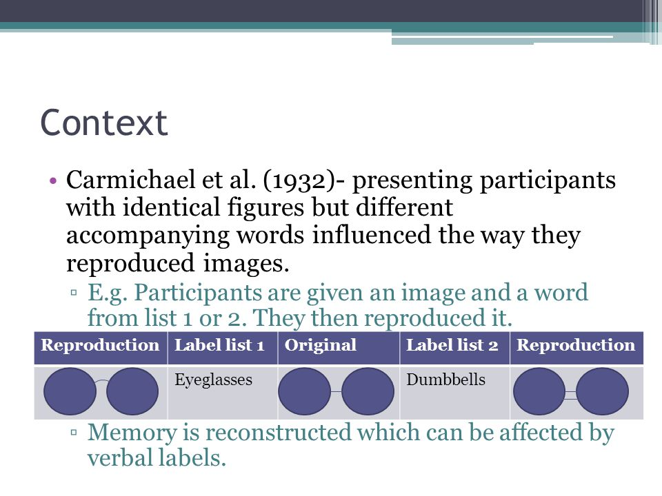 Context Carmichael et al. (1932)- presenting participants with identical figures but different accompanying words influenced the way they reproduced i
