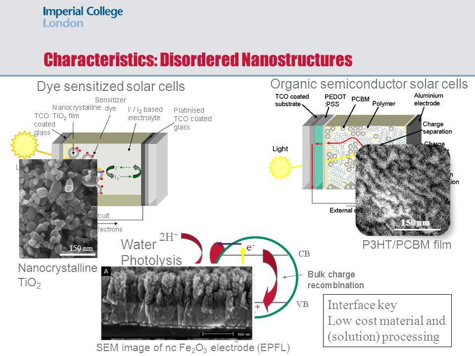 2H + H 2 Characteristics: Disordered Nanostructures SEM image of nc Fe 2 O 3 electrode (EPFL) 150 nm Nanocrystalline TiO 2 P3HT/PCBM film Dye sensitiz