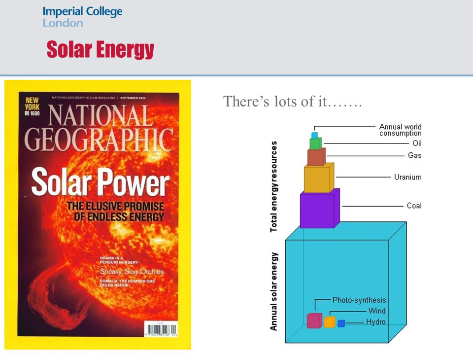 Solar Energy Theres lots of it…….