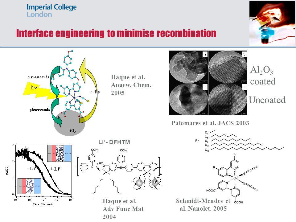 Interface engineering to minimise recombination Al 2 O 3 coated Uncoated Haque et al. Angew. Chem. 2005 Palomares et al. JACS 2003 Haque et al. Adv Fu
