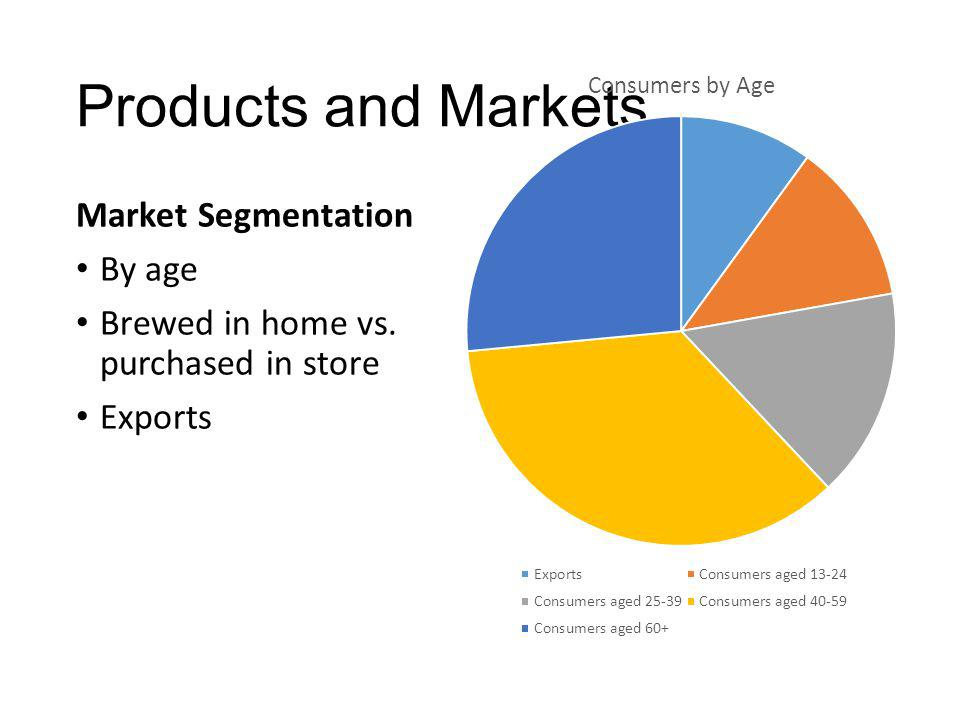 Products and Markets Market Segmentation By age Brewed in home vs. purchased in store Exports