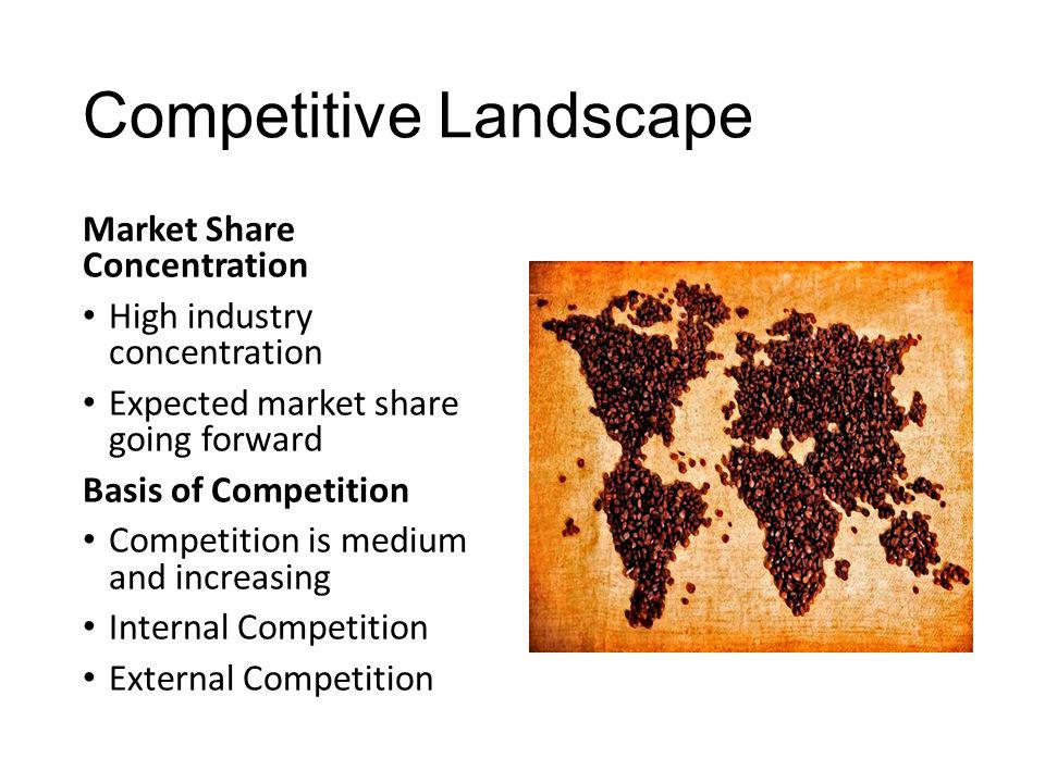 Competitive Landscape Market Share Concentration High industry concentration Expected market share going forward Basis of Competition Competition is m