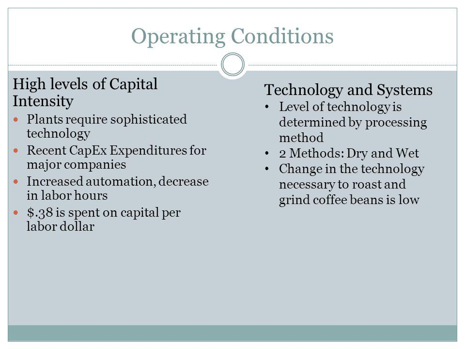 Operating Conditions High levels of Capital Intensity Plants require sophisticated technology Recent CapEx Expenditures for major companies Increased
