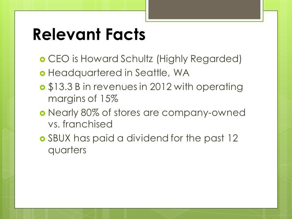 Relevant Facts CEO is Howard Schultz (Highly Regarded) Headquartered in Seattle, WA $13.3 B in revenues in 2012 with operating margins of 15% Nearly 8