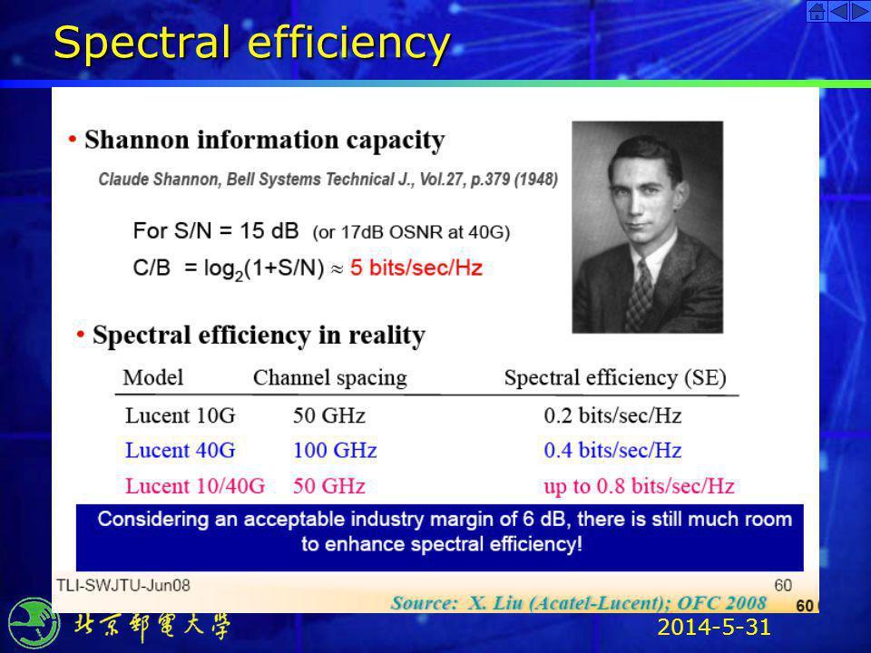 2014-5-31 Spectral efficiency