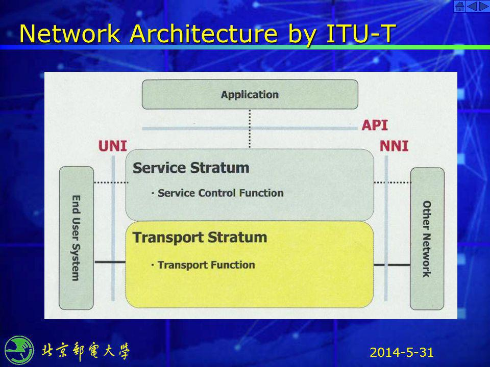 2014-5-31 Network Architecture by ITU-T