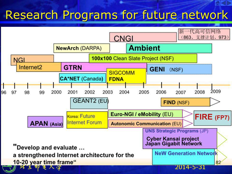 2014-5-31 Research Programs for future network