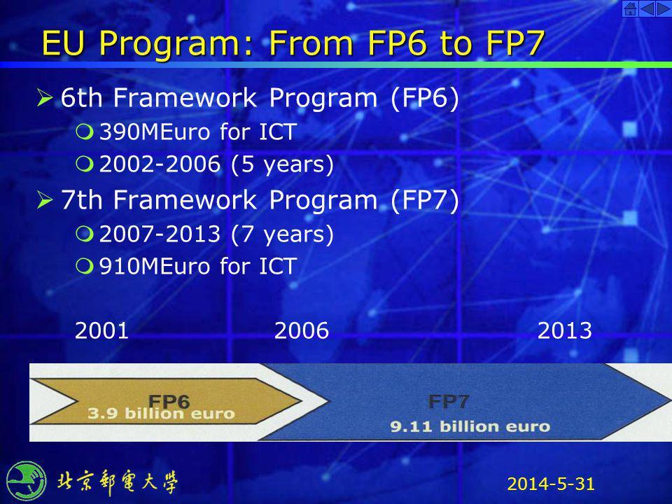 2014-5-31 EU Program: From FP6 to FP7 6th Framework Program (FP6) 390MEuro for ICT 2002-2006 (5 years) 7th Framework Program (FP7) 2007-2013 (7 years)