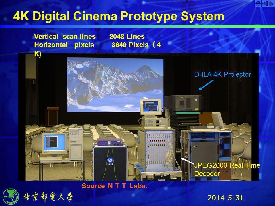 2014-5-31 4K Digital Cinema Prototype System Vertical scan lines 2048 Lines Horizontal pixels 3840 Pixels K) Source: Labs. D-ILA 4K Projector JPEG2000