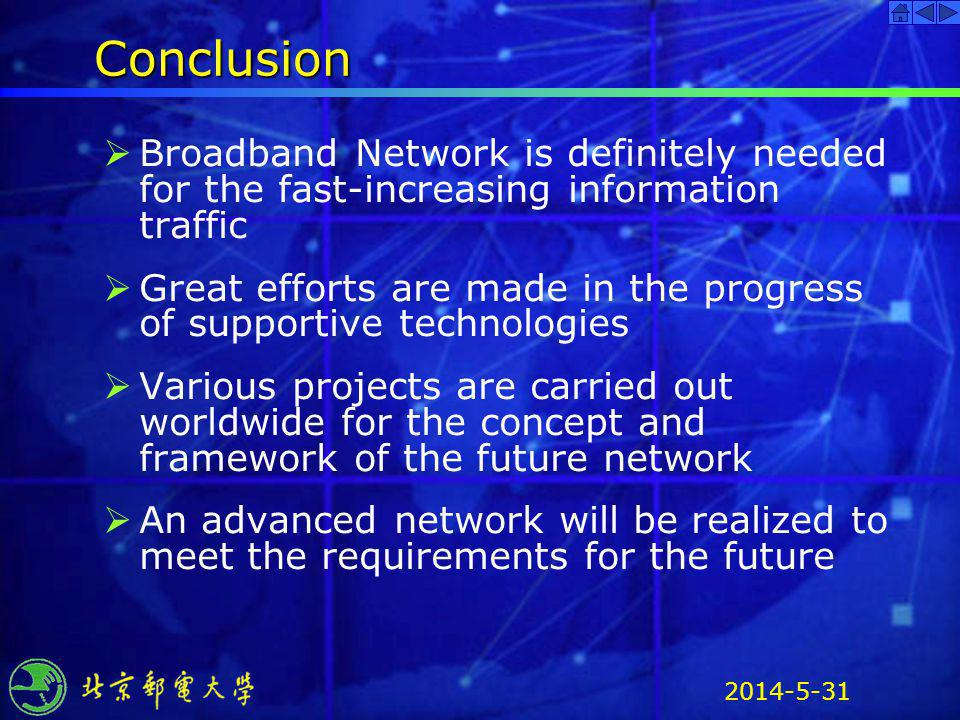2014-5-31 Conclusion Broadband Network is definitely needed for the fast-increasing information traffic Great efforts are made in the progress of supp