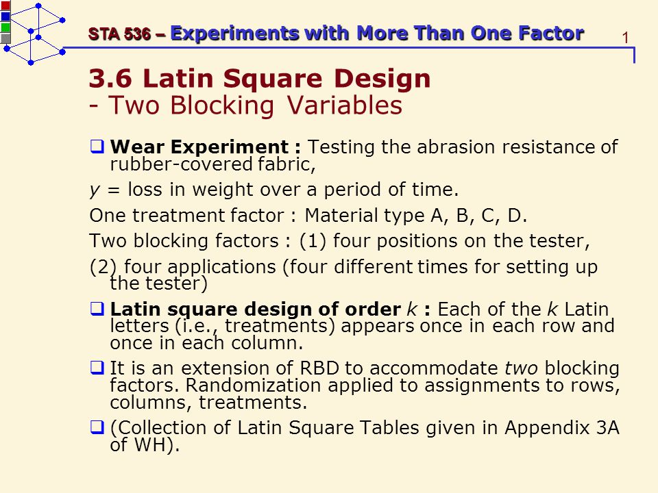 12 STA 536 – Experiments with More Than One Factor 3.7 Graeco-Latin Square Design Two Latin squares are said to be orthogonal if the two squares when superimposed have the property that each pair of letters appears once.