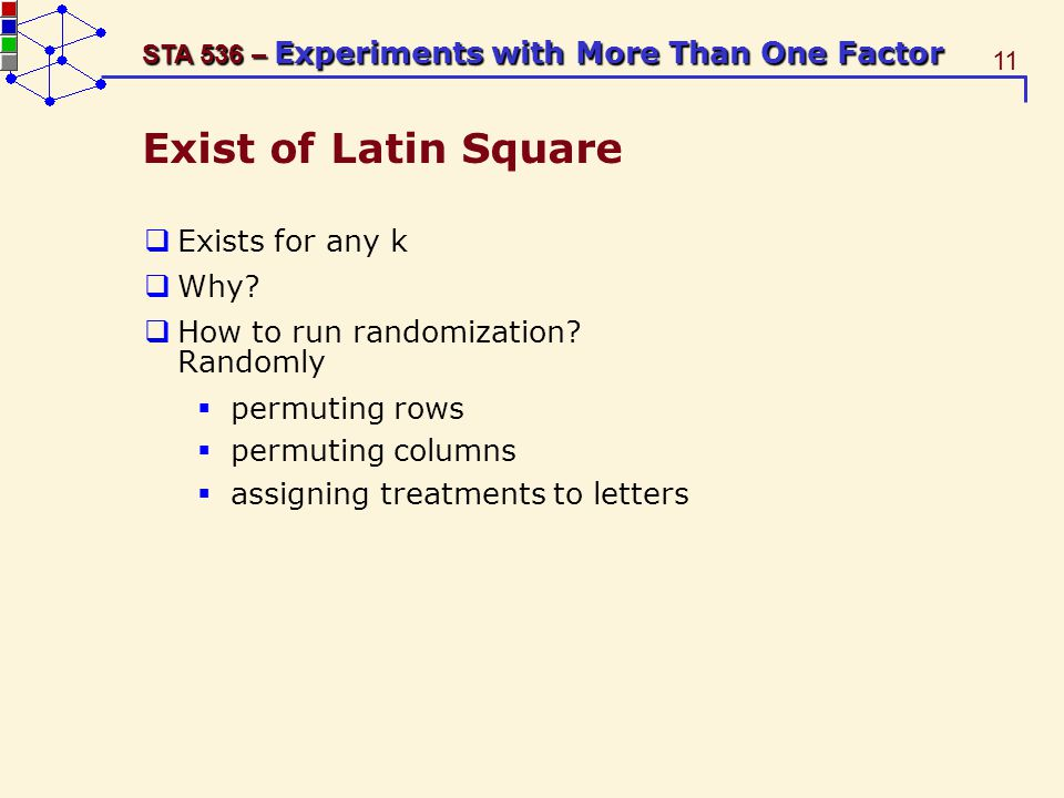 11 STA 536 – Experiments with More Than One Factor Exist of Latin Square Exists for any k Why.