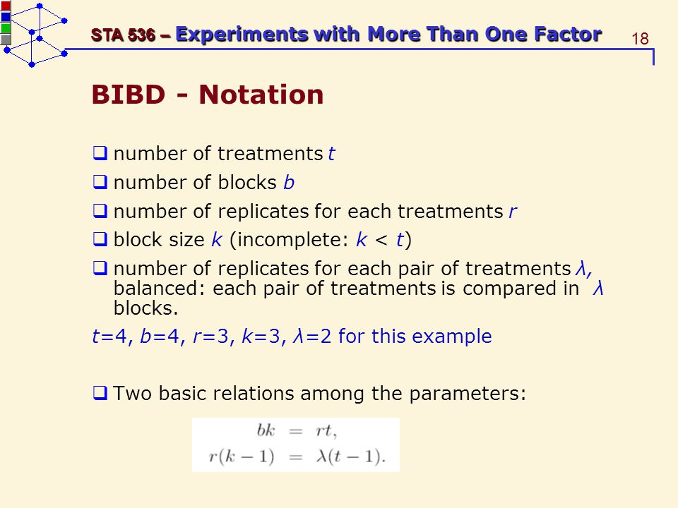 18 STA 536 – Experiments with More Than One Factor BIBD - Notation number of treatments t number of blocks b number of replicates for each treatments r block size k (incomplete: k < t) number of replicates for each pair of treatments λ, balanced: each pair of treatments is compared in λ blocks.