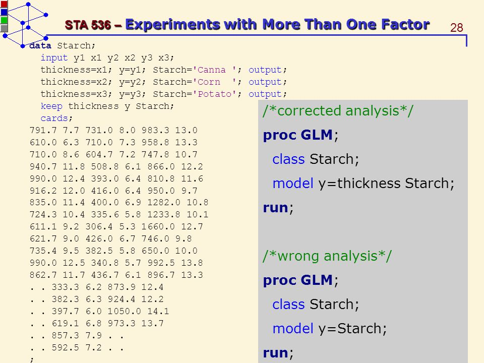 28 STA 536 – Experiments with More Than One Factor data Starch; input y1 x1 y2 x2 y3 x3; thickness=x1; y=y1; Starch= Canna ; output; thickness=x2; y=y2; Starch= Corn ; output; thickness=x3; y=y3; Starch= Potato ; output; keep thickness y Starch; cards; 791.7 7.7 731.0 8.0 983.3 13.0 610.0 6.3 710.0 7.3 958.8 13.3 710.0 8.6 604.7 7.2 747.8 10.7 940.7 11.8 508.8 6.1 866.0 12.2 990.0 12.4 393.0 6.4 810.8 11.6 916.2 12.0 416.0 6.4 950.0 9.7 835.0 11.4 400.0 6.9 1282.0 10.8 724.3 10.4 335.6 5.8 1233.8 10.1 611.1 9.2 306.4 5.3 1660.0 12.7 621.7 9.0 426.0 6.7 746.0 9.8 735.4 9.5 382.5 5.8 650.0 10.0 990.0 12.5 340.8 5.7 992.5 13.8 862.7 11.7 436.7 6.1 896.7 13.3..