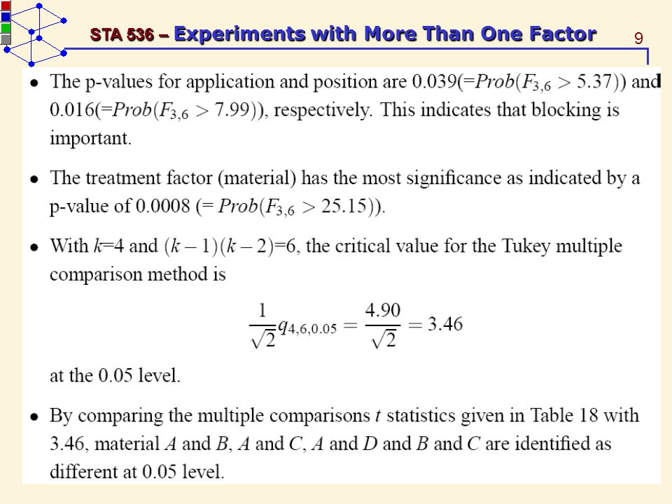 10 STA 536 – Experiments with More Than One Factor Therefore blocking can make a difference in decision making if treatment effects are smaller.