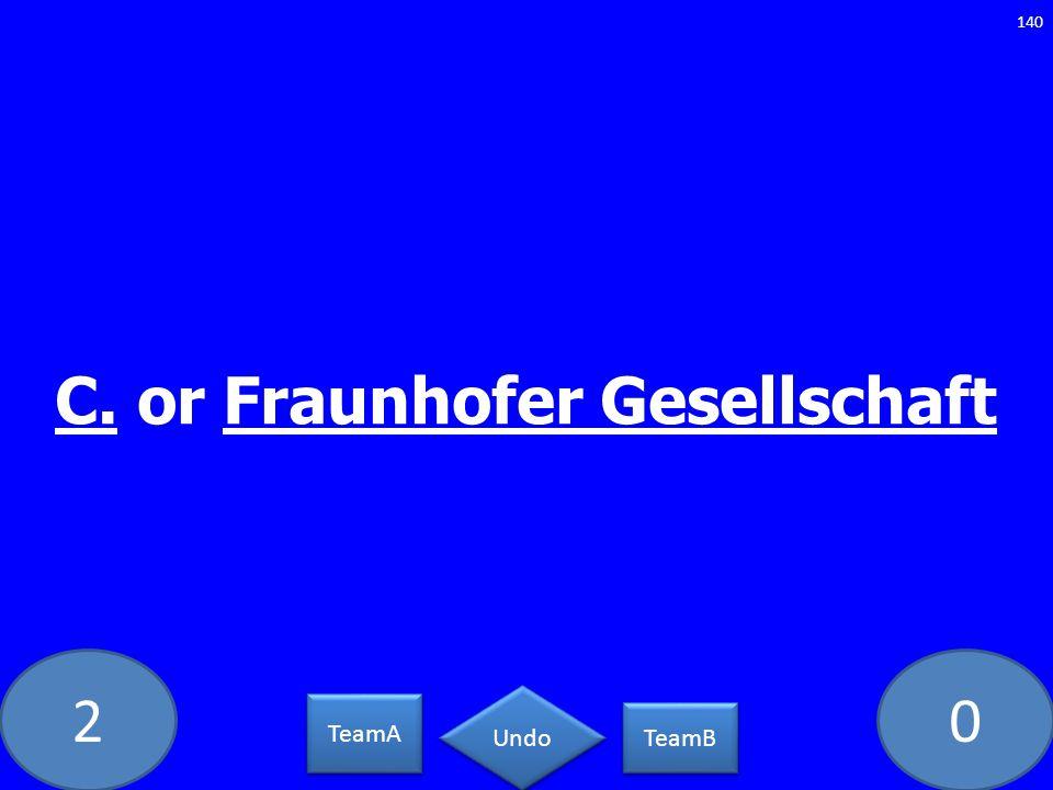 20 C. or Fraunhofer Gesellschaft 140 TeamA TeamB Undo