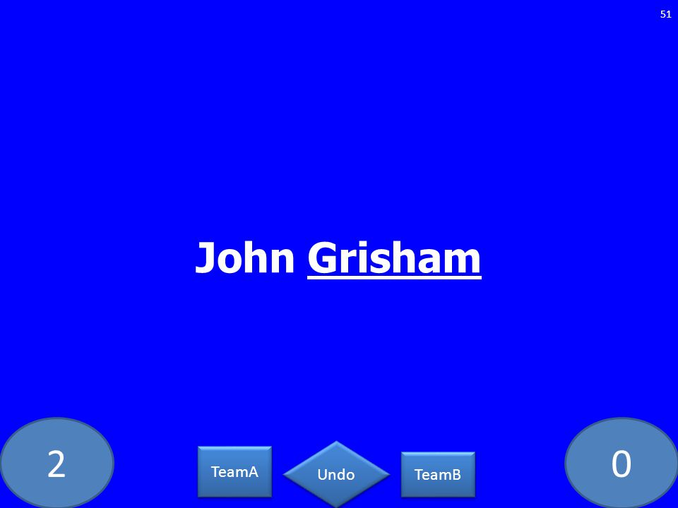 20 John Grisham 51 TeamA TeamB Undo