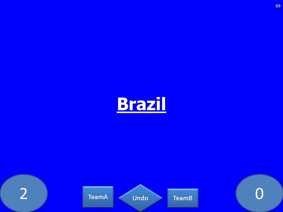 20 Brazil 69 TeamA TeamB Undo