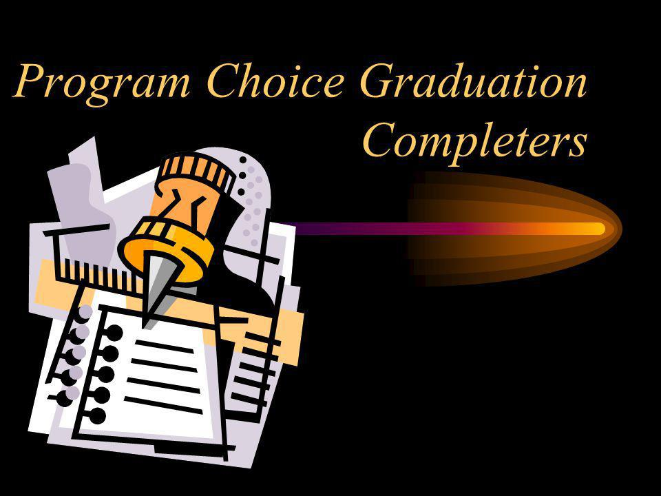 Frederick County Diploma Requirements Credits - 25 Community Service High School Assessments Senior interview (completed through senior English class)