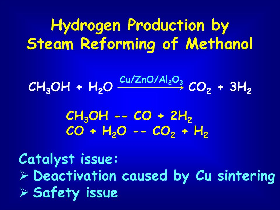 CH 3 OH + H 2 O CO 2 + 3H 2 CH 3 OH -- CO + 2H 2 CO + H 2 O -- CO 2 + H 2 Cu/ZnO/Al 2 O 3 Hydrogen Production by Steam Reforming of Methanol Catalyst