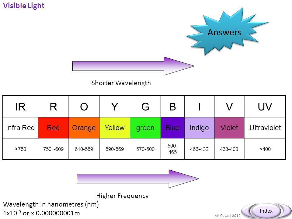 Mr Powell 2012 Index Visible Light IRROYGBIVUV Infra RedRedOrangeYellowgreenBlueIndigoVioletUltraviolet >750750 -609610-589590-569570-500 500- 465 466