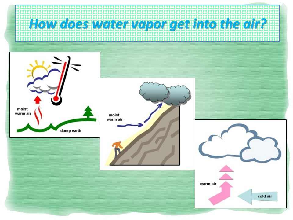 How does water vapor get into the air