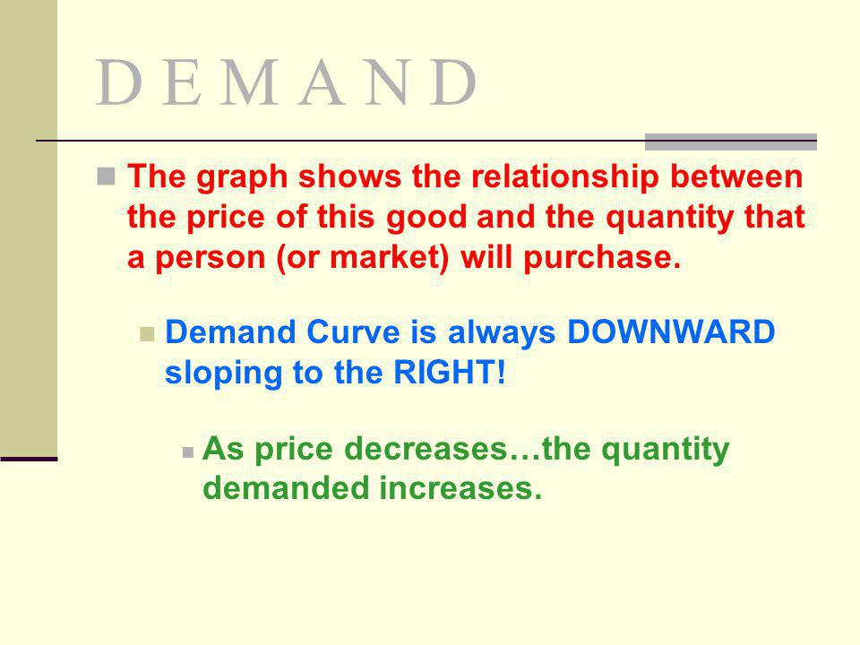 D E M A N D The graph shows the relationship between the price of this good and the quantity that a person (or market) will purchase. Demand Curve is