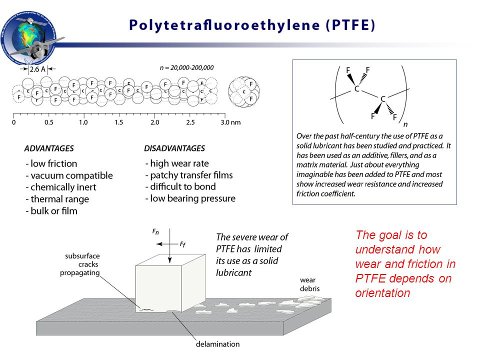 Conclusions Orientation of PTFE chains influences processes: aligned chains do not exhibit obvious wear, while misaligned chains undergo obvious molecular wear The combination of experimental and computational approaches has dramatically improved our ability to design multifunctional nanocomposites for tribological applications