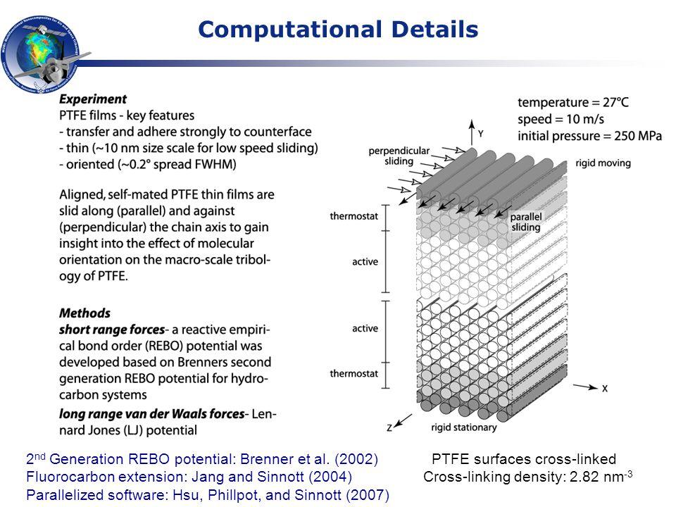 2 nd Generation REBO potential: Brenner et al.