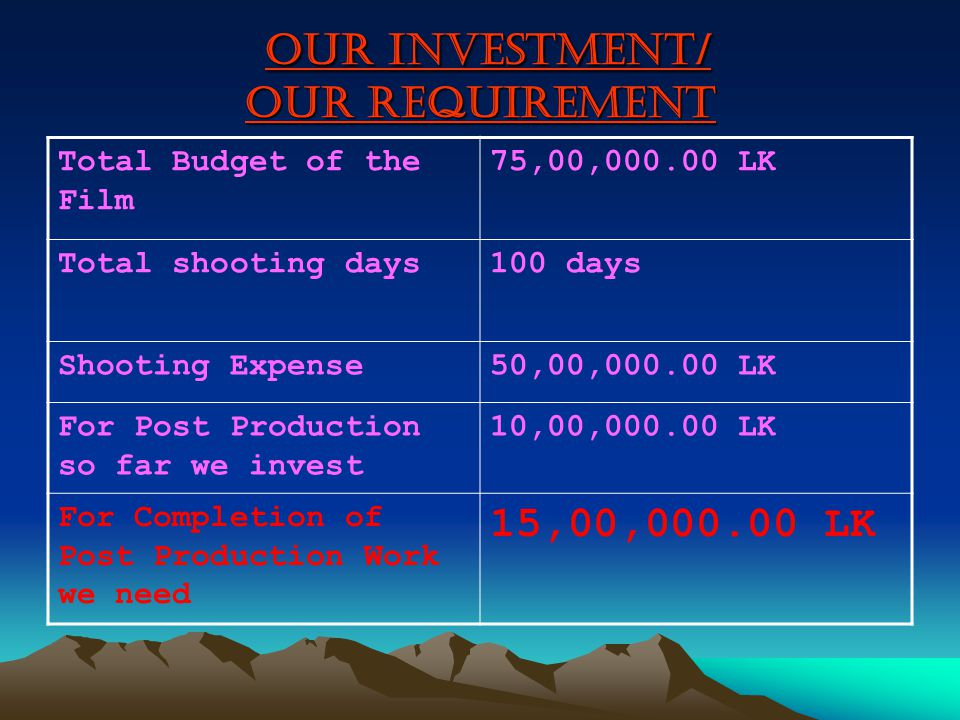 OUR Investment/ OUR REQUIREMENT OUR Investment/ OUR REQUIREMENT Total Budget of the Film 75,00,000.00 LK Total shooting days100 days Shooting Expense5