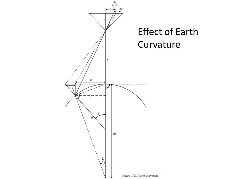 Effect of Earth Curvature