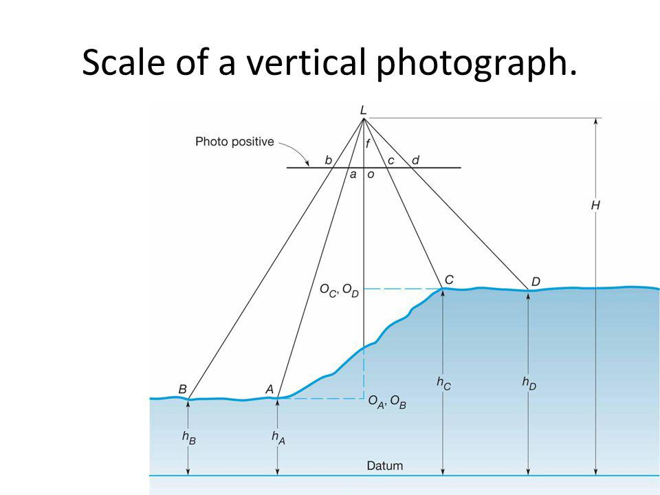 Scale of a vertical photograph.
