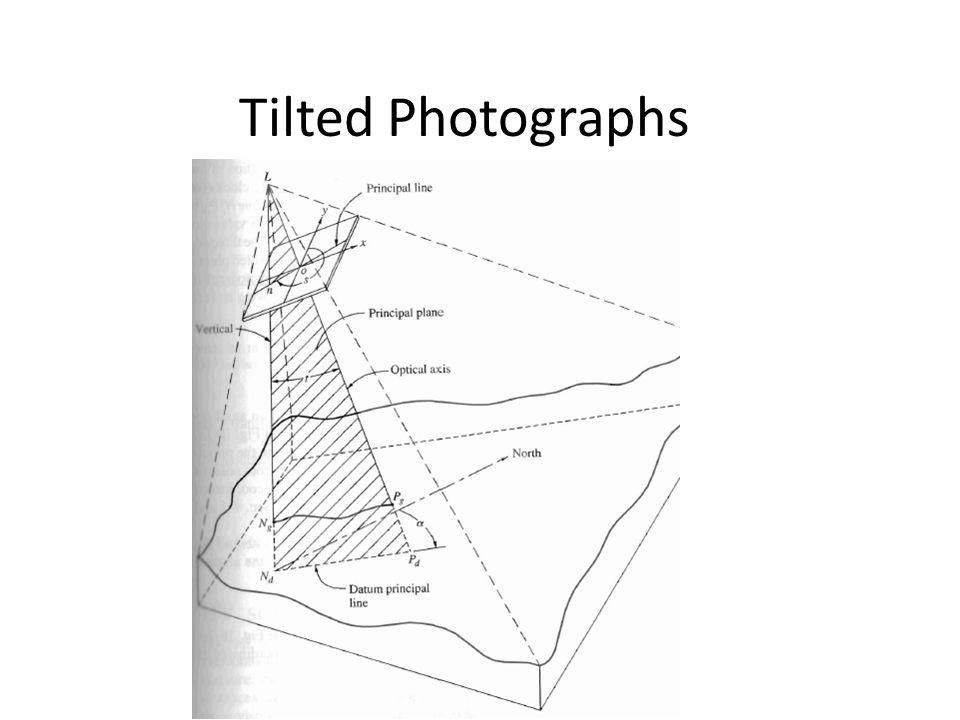 Tilted Photographs
