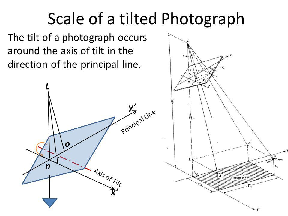 Scale of a tilted Photograph Principal Line Axis of Tilt The tilt of a photograph occurs around the axis of tilt in the direction of the principal line.