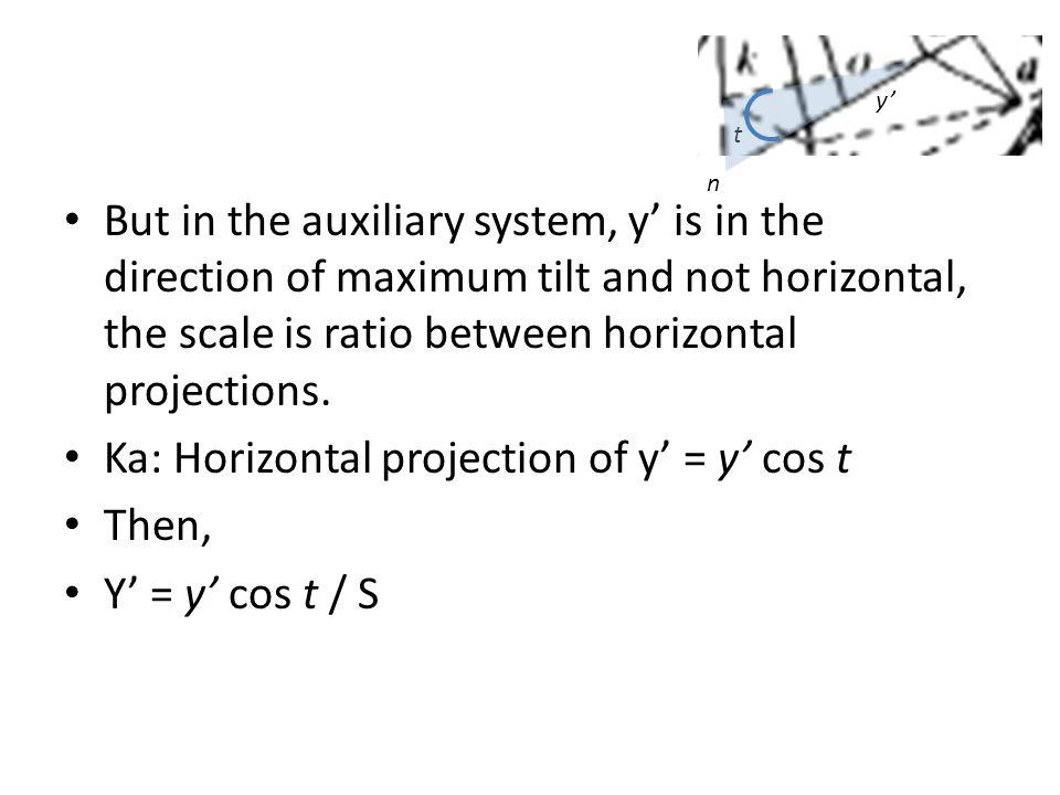 But in the auxiliary system, y is in the direction of maximum tilt and not horizontal, the scale is ratio between horizontal projections. Ka: Horizont