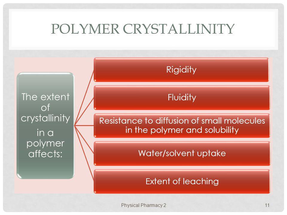 POLYMER CRYSTALLINITY Physical Pharmacy 2 11