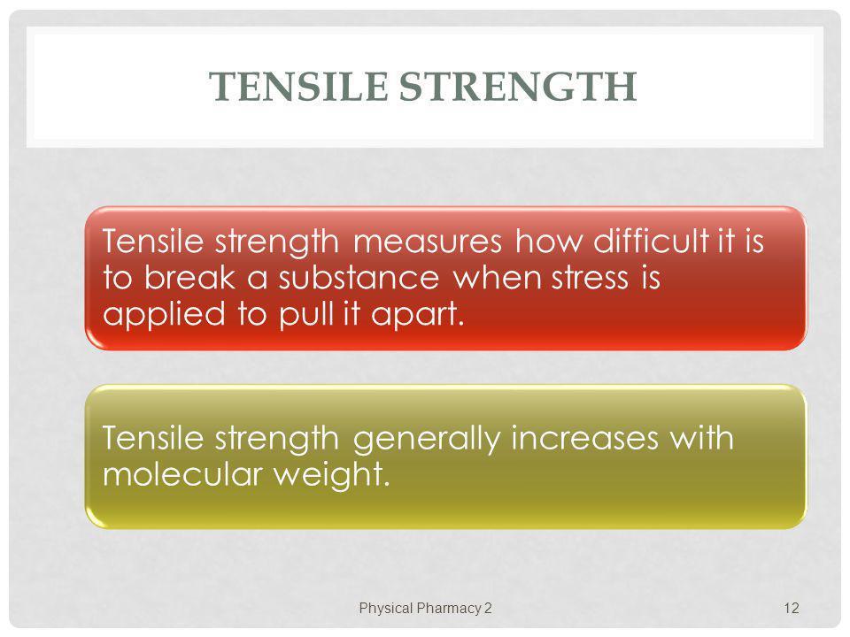 TENSILE STRENGTH Physical Pharmacy 2 12