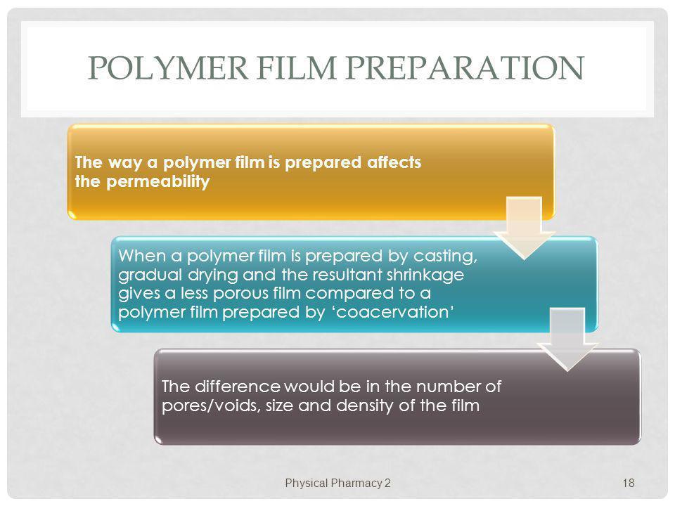POLYMER FILM PREPARATION Physical Pharmacy 2 18