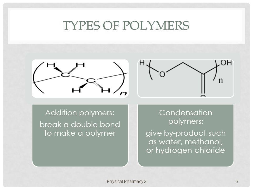 TYPES OF POLYMERS Physical Pharmacy 2 5