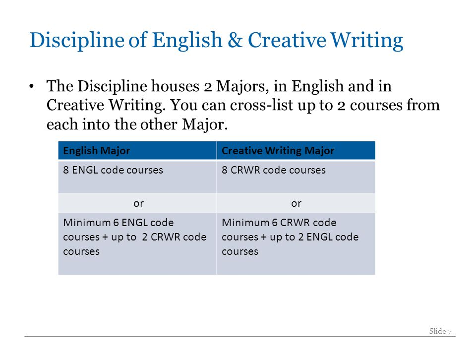 Discipline of English & Creative Writing The Discipline houses 2 Majors, in English and in Creative Writing.
