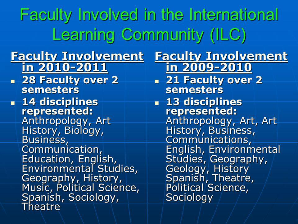 Faculty Involved in the International Learning Community (ILC) Faculty Involvement in 2010-2011 28 Faculty over 2 semesters 28 Faculty over 2 semesters 14 disciplines represented: Anthropology, Art History, Biology, Business, Communication, Education, English, Environmental Studies, Geography, History, Music, Political Science, Spanish, Sociology, Theatre 14 disciplines represented: Anthropology, Art History, Biology, Business, Communication, Education, English, Environmental Studies, Geography, History, Music, Political Science, Spanish, Sociology, Theatre Faculty Involvement in 2009-2010 21 Faculty over 2 semesters 21 Faculty over 2 semesters 13 disciplines represented: Anthropology, Art, Art History, Business, Communications, English, Environmental Studies, Geography, Geology, History Spanish, Theatre, Political Science, Sociology 13 disciplines represented: Anthropology, Art, Art History, Business, Communications, English, Environmental Studies, Geography, Geology, History Spanish, Theatre, Political Science, Sociology