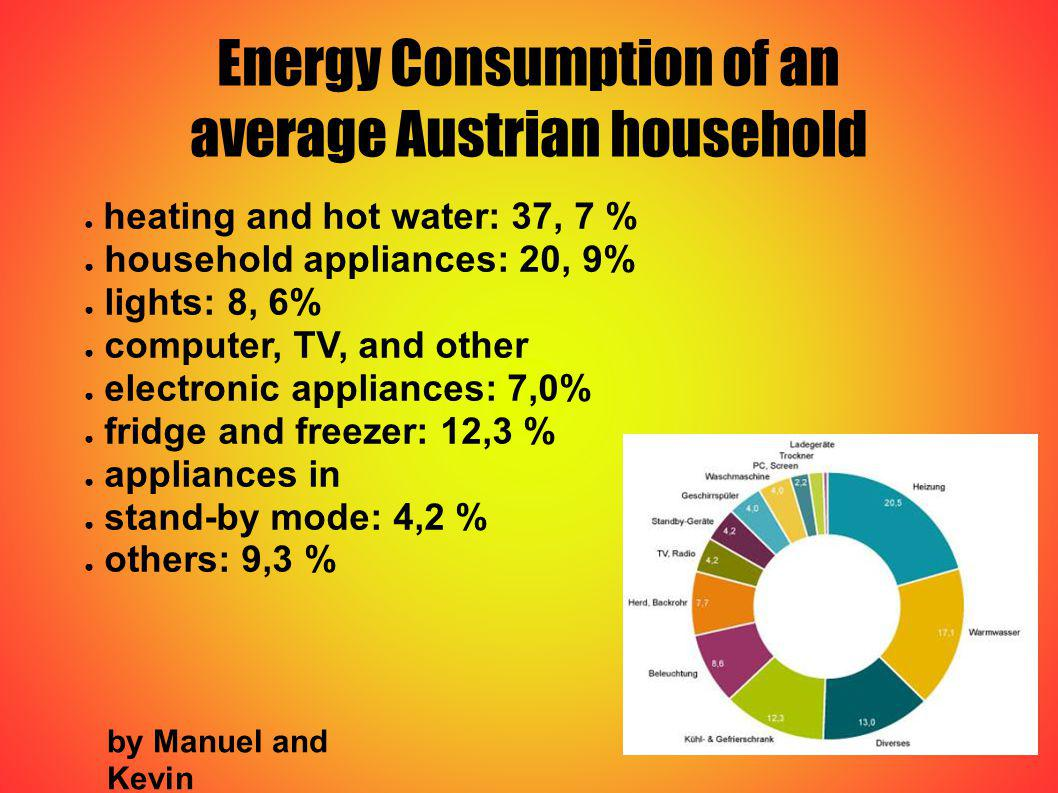 Energy Consumption of an average Austrian household heating and hot water: 37, 7 % household appliances: 20, 9% lights: 8, 6% computer, TV, and other