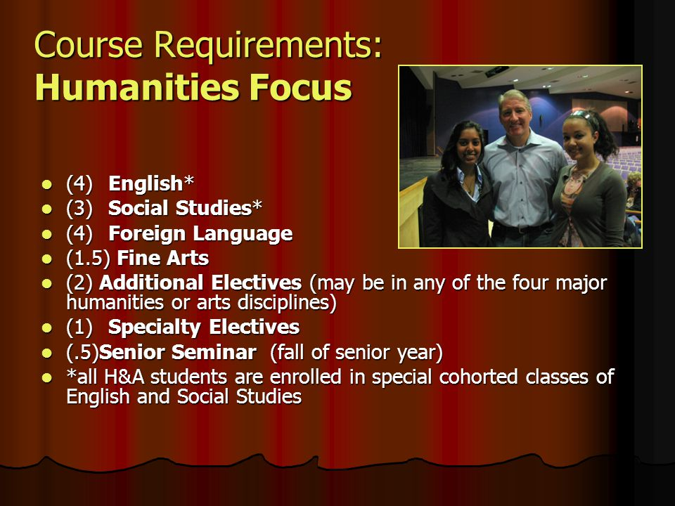 Course Requirements: Humanities Focus (4)English* (4)English* (3)Social Studies* (3)Social Studies* (4)Foreign Language (4)Foreign Language (1.5) Fine