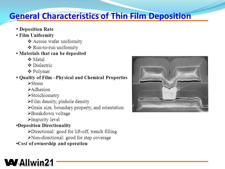 Comparison of Thin Film Deposition Technology
