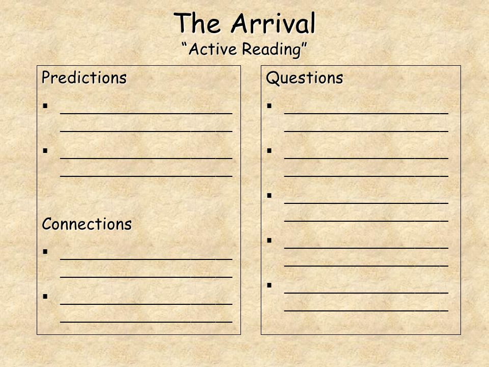 The Arrival Active Reading Predictions _____________________ _____________________ Connections Questions ____________________ ____________________